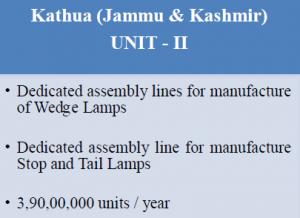 manufacturing facilities