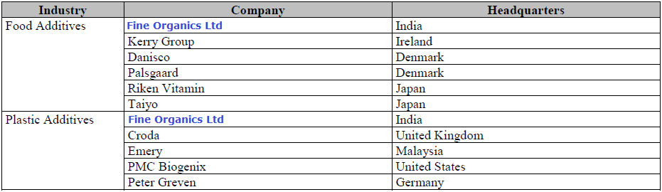 ireland companies in india